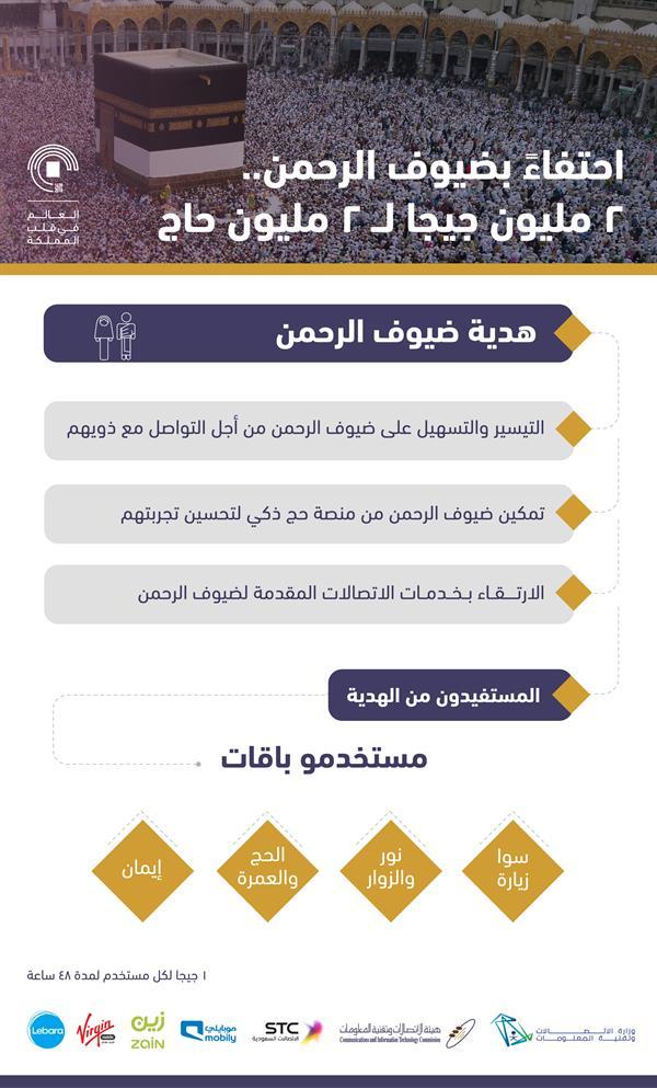 as3_eu_west_1.amazonaws.com_content.argaamnews.com_c559a18e_5fec_42c6_94b2_703458397c84.
